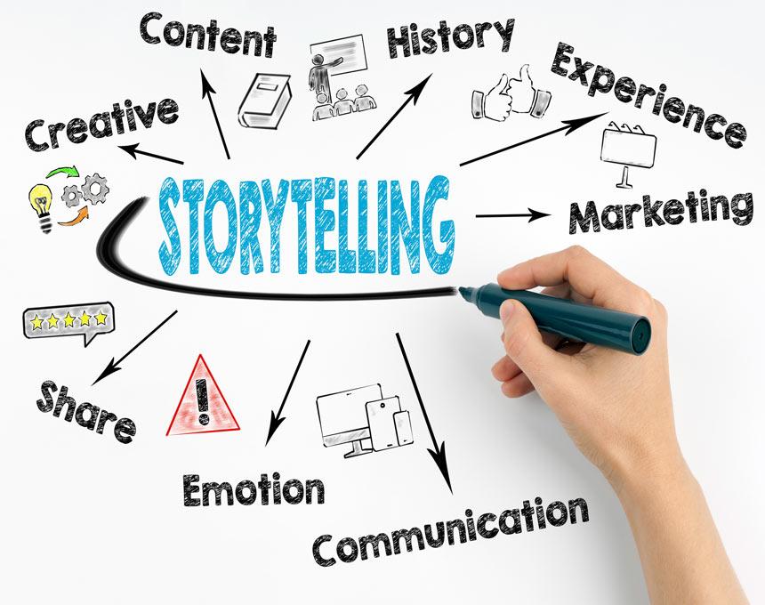 داستان سرایی در دیجیتال مارکتینگ